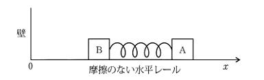 ばねで連結された2物体の運動